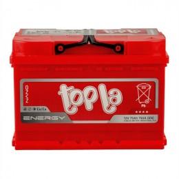 75 E(0) Topla Energy 57412 (L3) 750A
